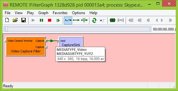 Skype Video Call and Logitech C930e